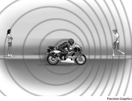 lab 2 doppler effect Unit 3 lab 3: the doppler effect teacher version 2 figure 2 a train at rest sending out sound waves figure 3 a train in motion sending out sound.